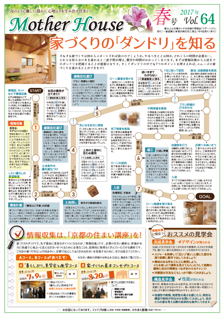 Mother House Vol.64